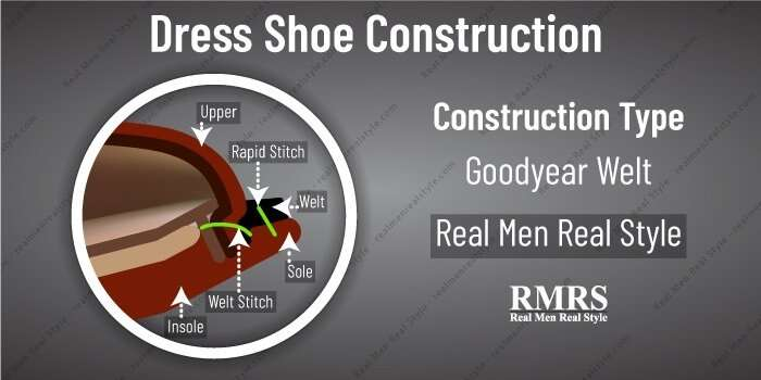 goodyear welt infographic winter style