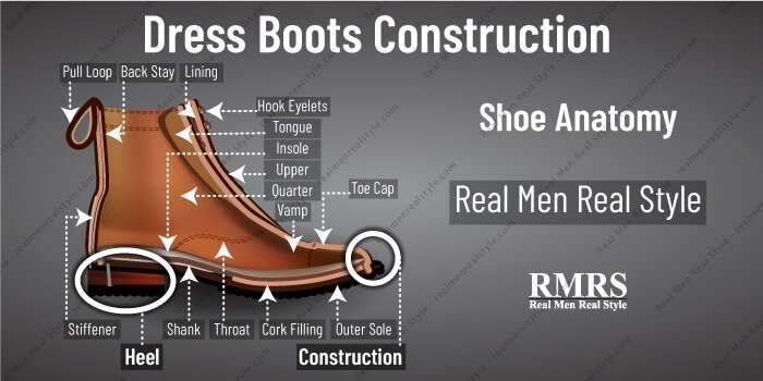 dress boots construction full infographic