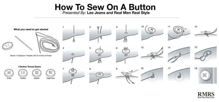 how-to-sew-on-a-button-wide