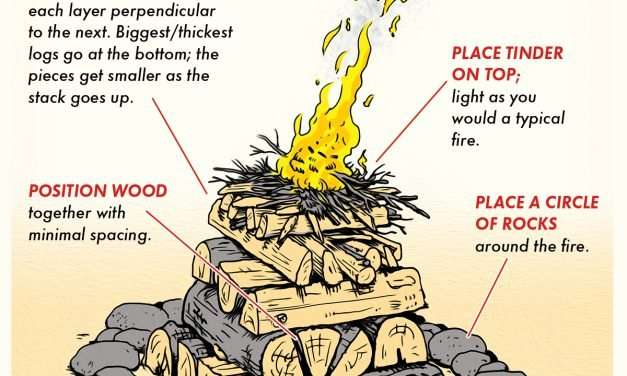 How to Build a Campfire That Will Last Through the Night