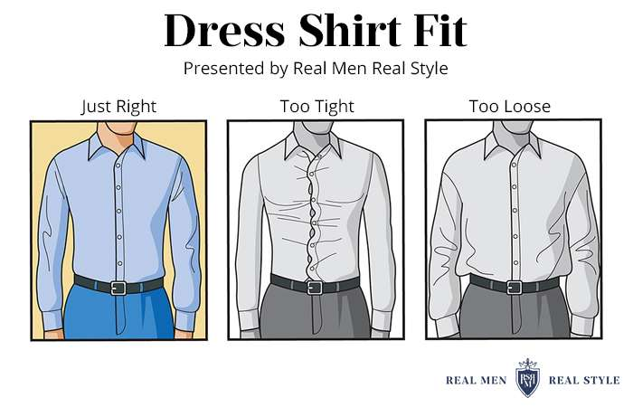 dress shirt fit infographic