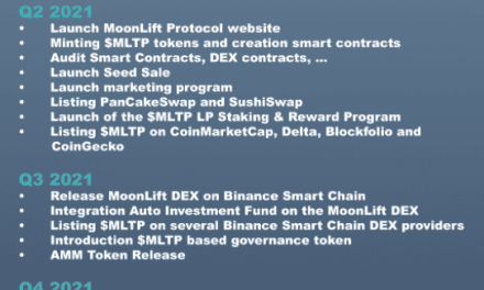 Passive income generation protocol MoonLift passes Hacken's security audit