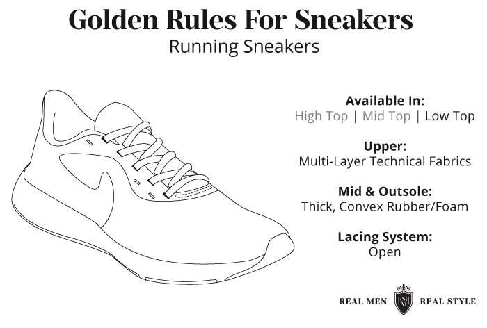 the golden rules for running shoes
