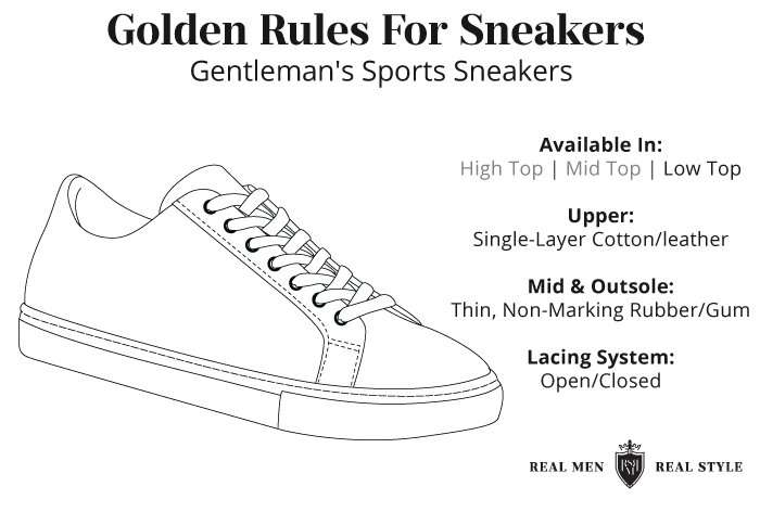 golden rules for tennis shoes