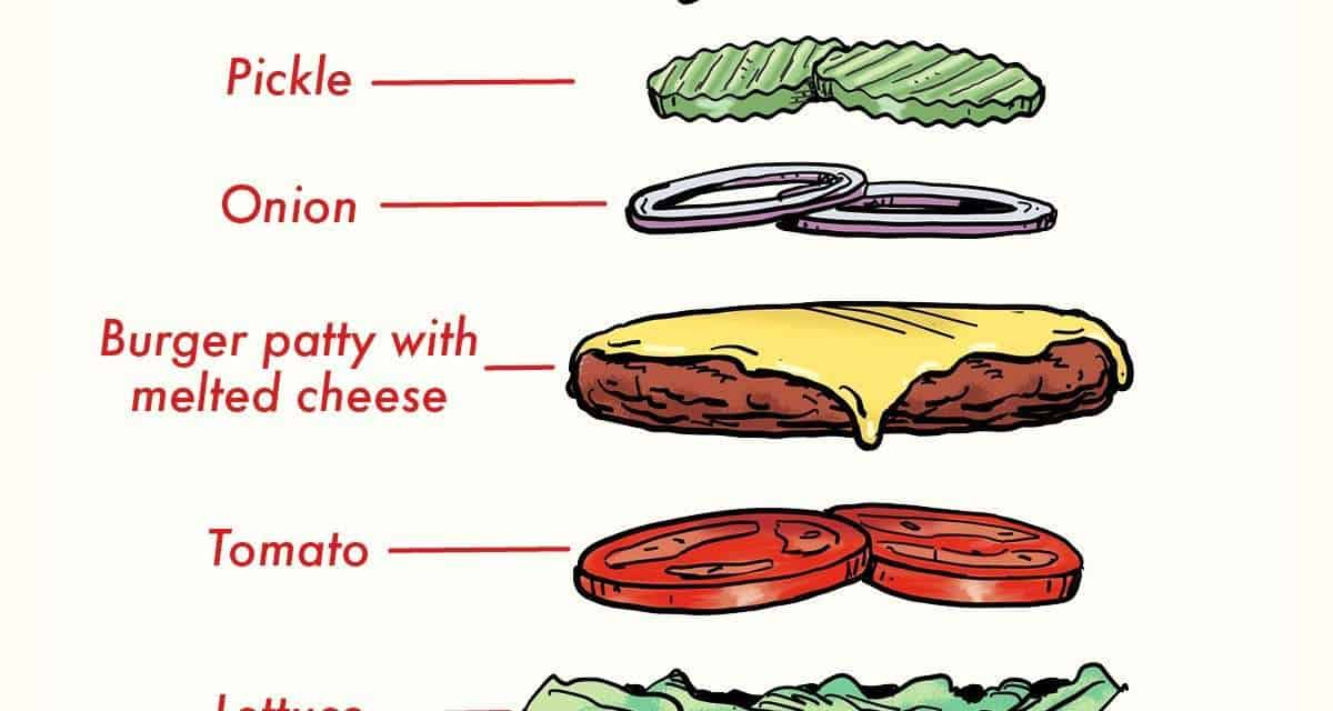 The Best Order to Stack Your Burger Toppings