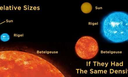 Betelgeuse's Mysterious Dimming Solved. It was… Dust