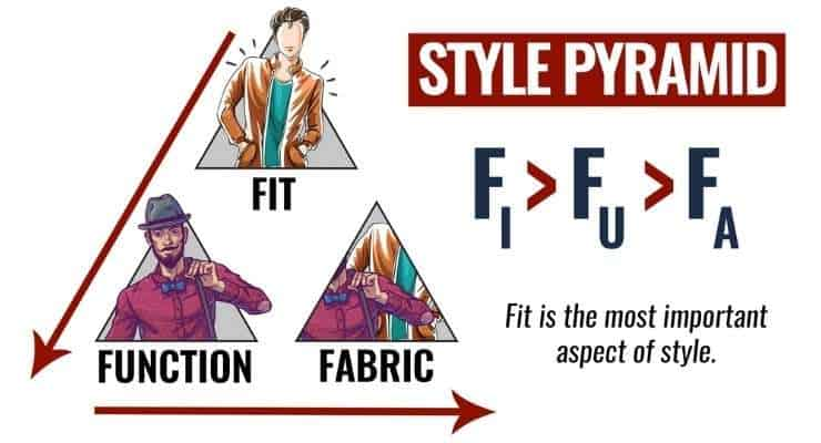 t-shirt tip - get the perfect fit