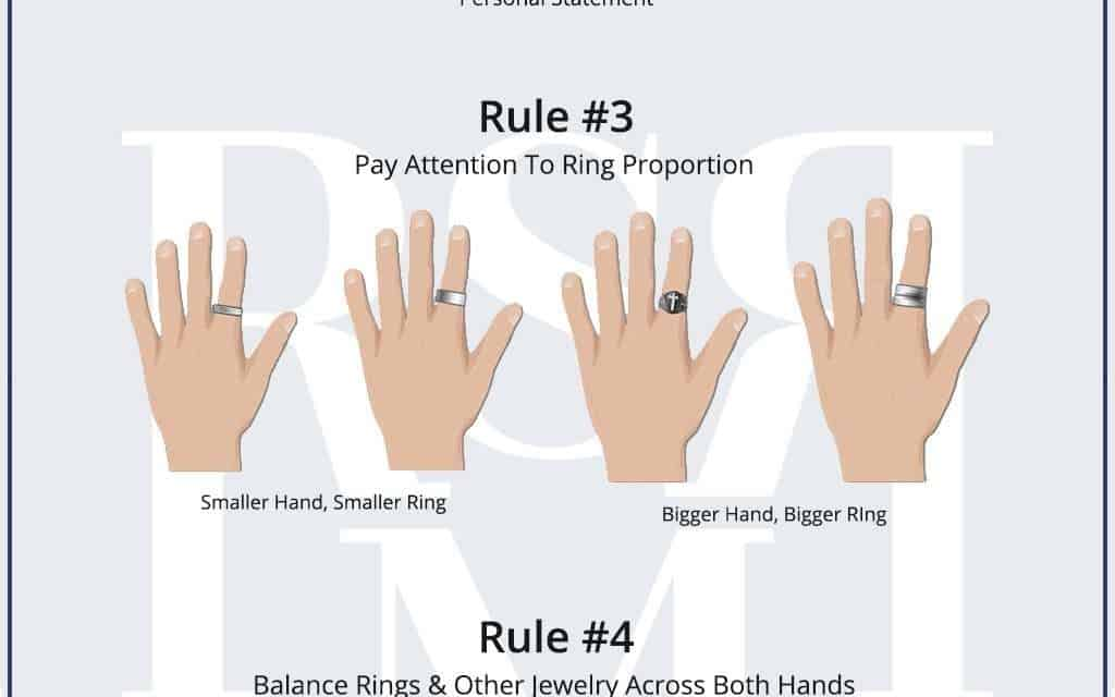 Rings & Finger Symbolism | Which Finger Should You Wear a Ring On