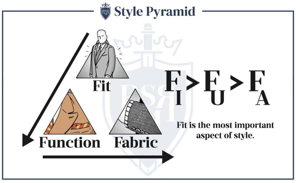 Infographic - Style Pyramid