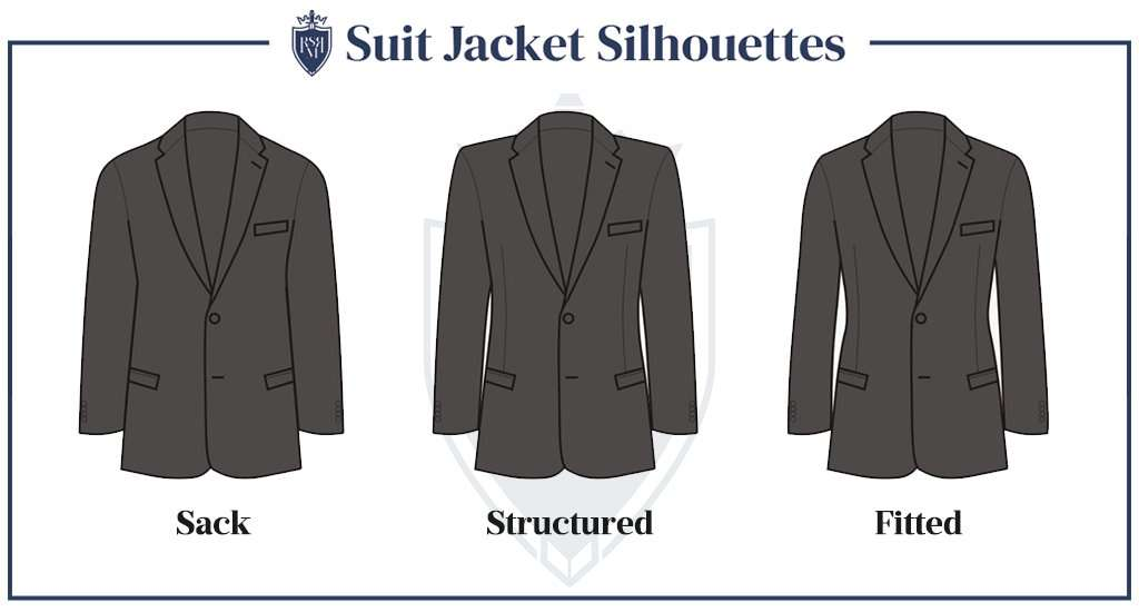 Infographic - Suit Jacket Silhouettes