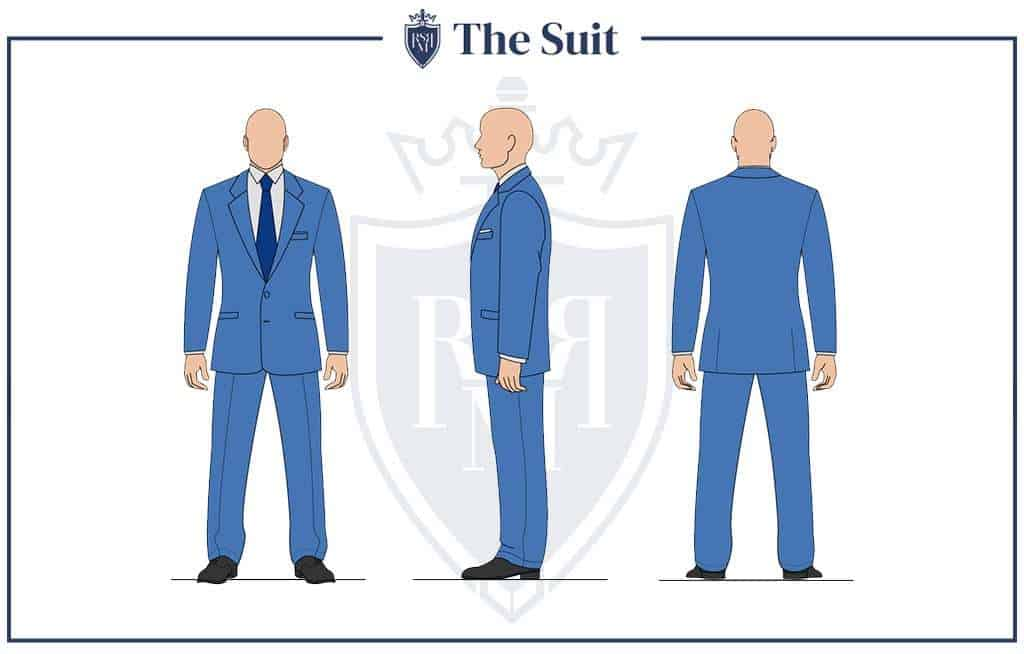 Infographic - The Suit