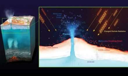 Micrometeorites Churn up the Surface of Europa. If you Want to Find Life, You'll Need to dig Down a Meter or So