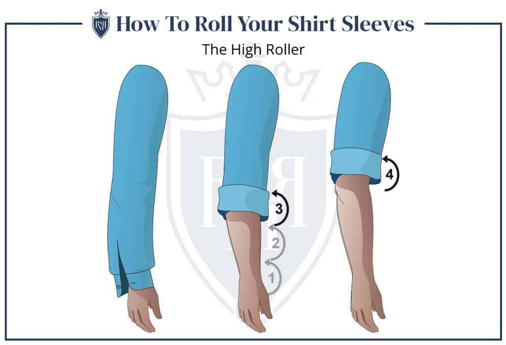 how to roll up shirt sleeves infographic - high roller