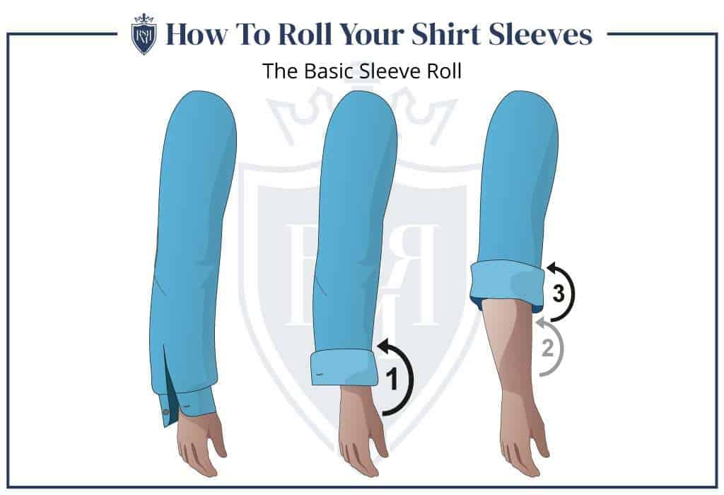 how to roll up shirt sleeves infographic - basic sleeve roll