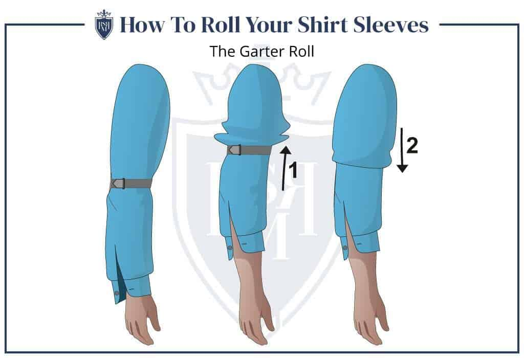 how to roll up shirt sleeves infographic - the garter roll
