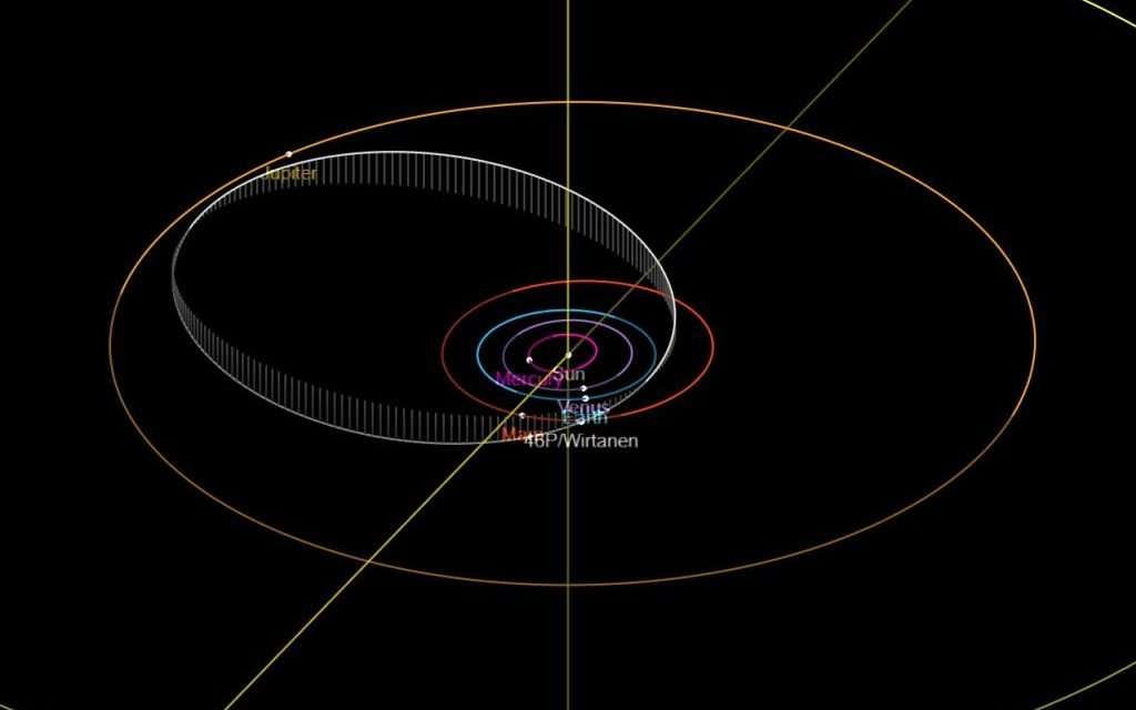 Tales of a 'Drunken Comet'- Astronomers Detect Alcohol Leaking From 46P/Wirtanen into Space
