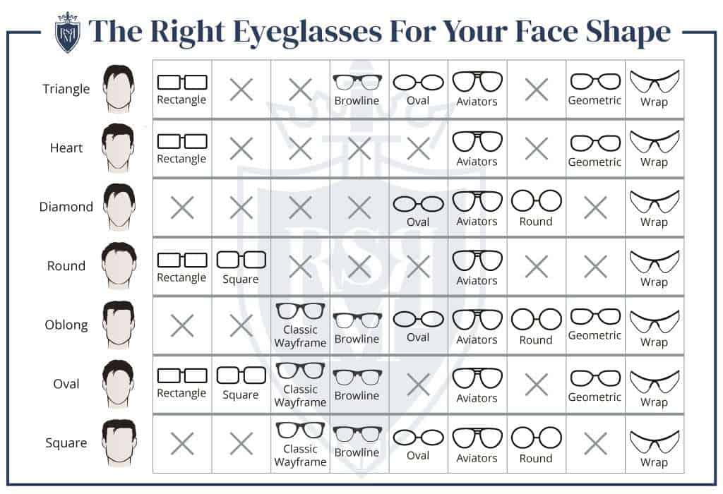 right-Eyeglasses-For-Your-Face-Shape-infographic