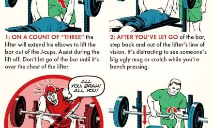 How to Spot Someone on the Bench Press