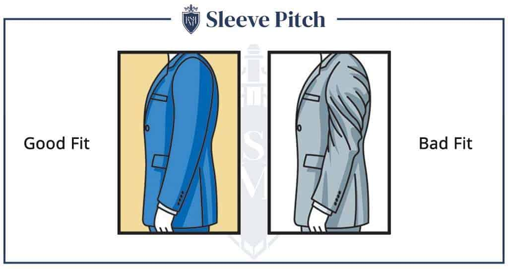 suit sleeve pitch