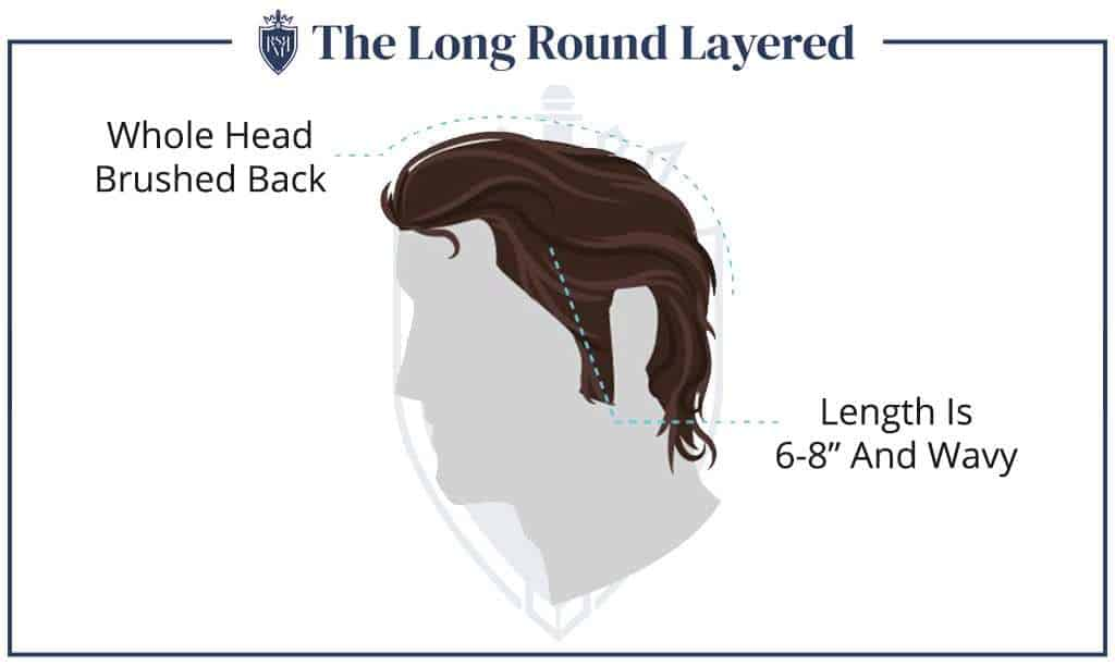 Infographic - Hairstyles - The Long Round Layered (attractive men's haircuts)