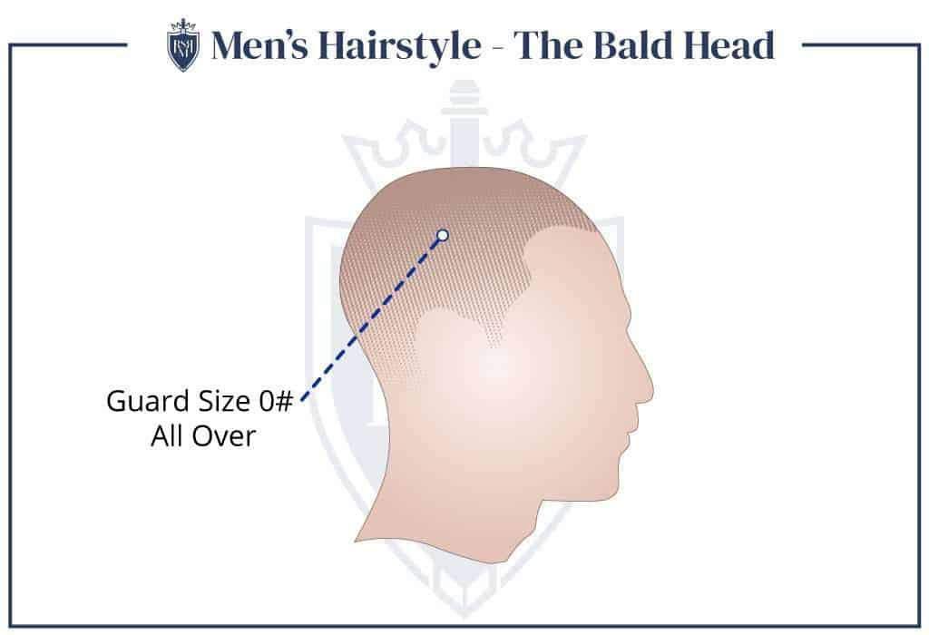 Mens-Hairstyle-The-Bald-Head