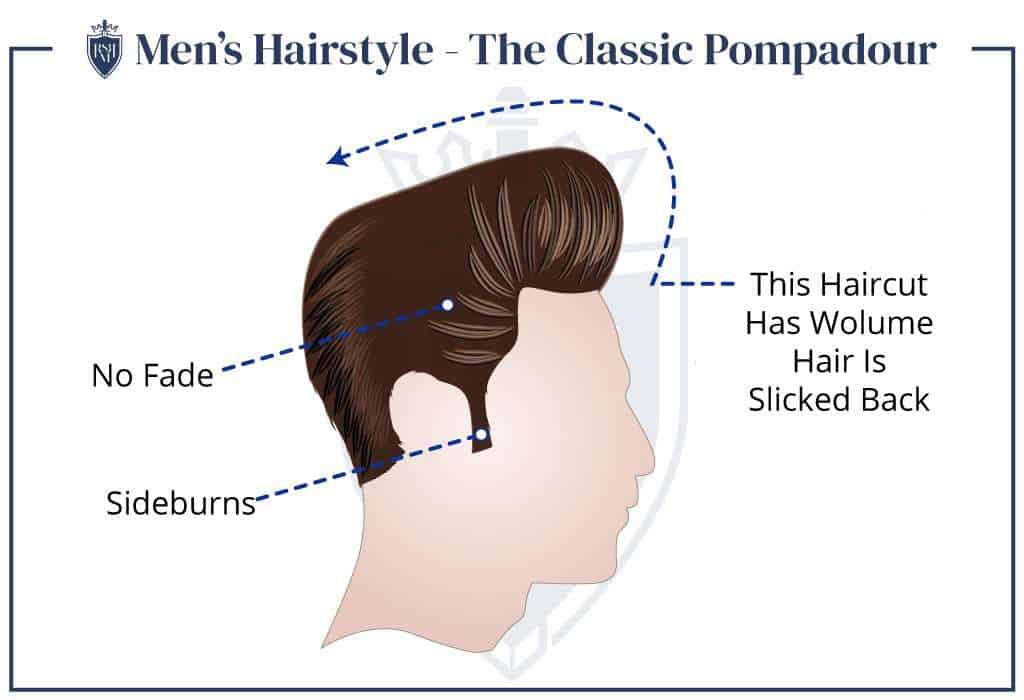 Mens-Hairstyle-The-Classic-Pompadour