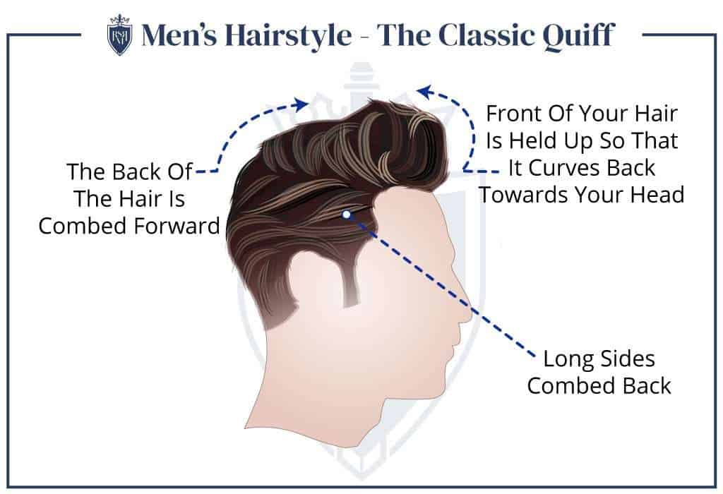 Mens-Hairstyle-The-Classic-Quiff