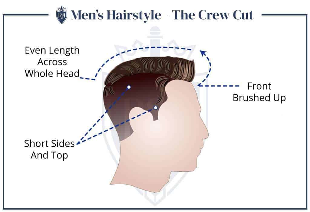 Mens-Hairstyle-The-Crew-Cut