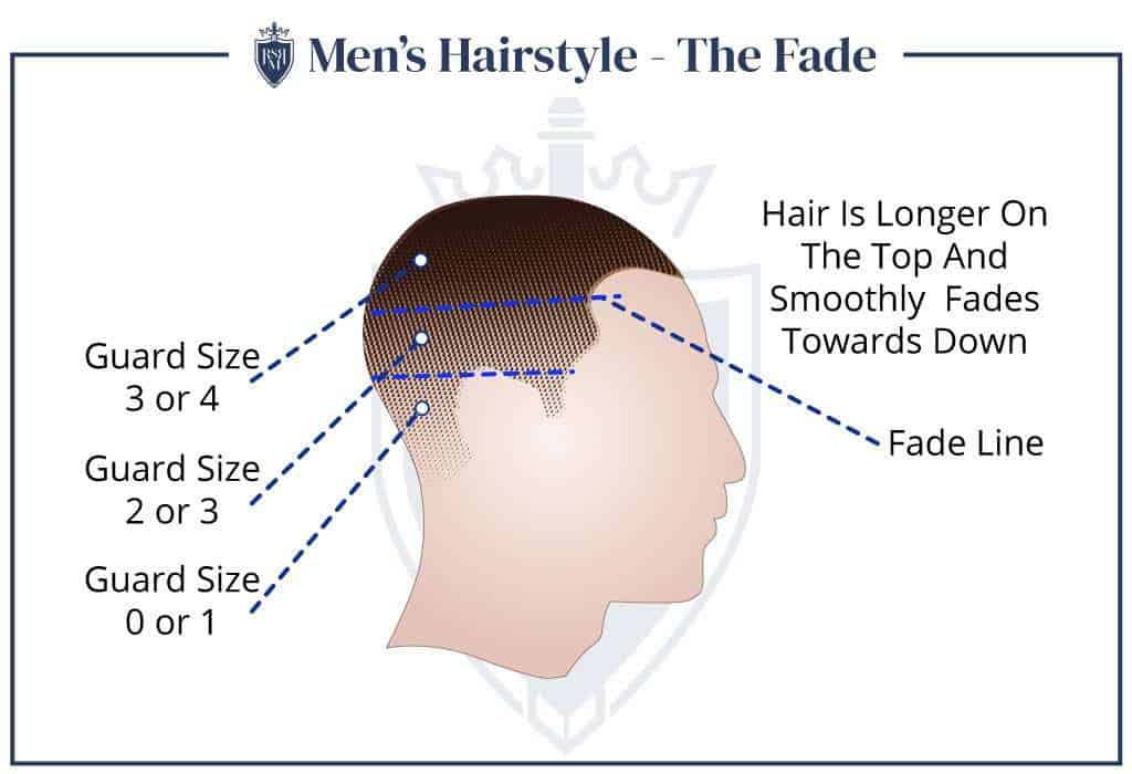 Mens-Hairstyle-The-Fade