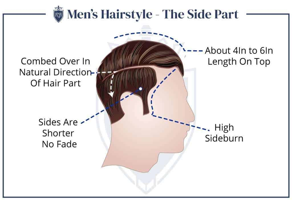 Mens-Hairstyle-The-Side-Part