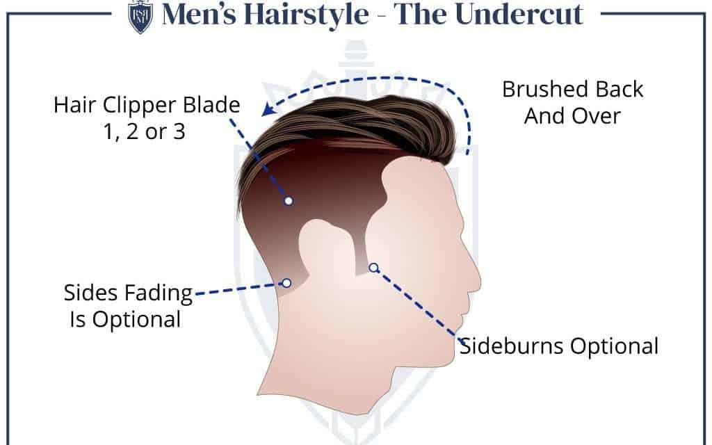 10 Most Attractive Men's Hairstyles – Best Haircuts For Men