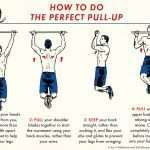 How to Do the Perfect Pull-Up