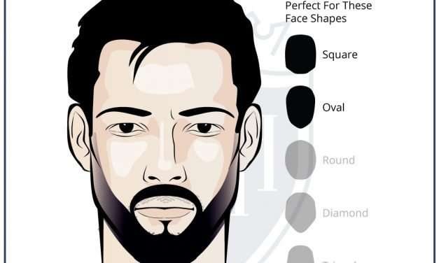10 Facial Hair Styles EVERY Man Should Know