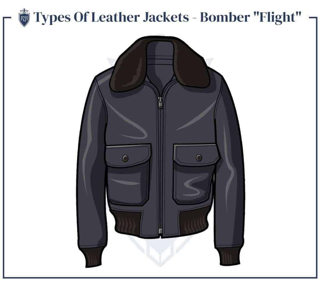 Infographic-Types-Of-Leather-Jackets---Bomber-Flight