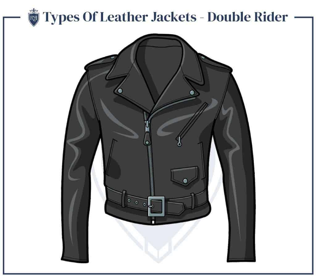 Infographic-Types-Of-Leather-Jackets-Double-Rider