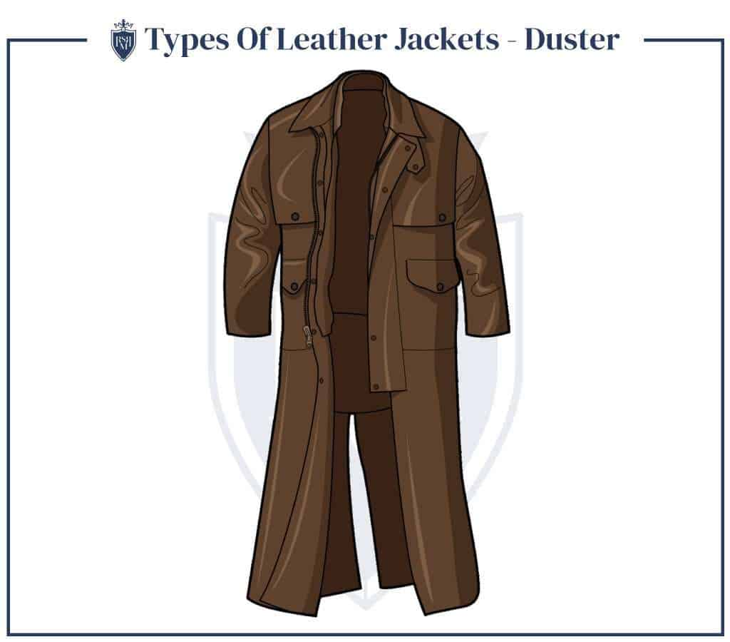 Infographic-Types-Of-Leather-Jackets-Duster